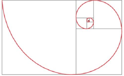Microsoft Word - Fibonaccin lukujono ja joitakin sen ominaisuuks